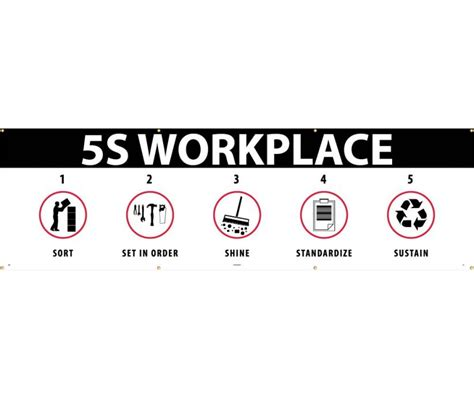 banner 5s workplace sort set in order shine standardize