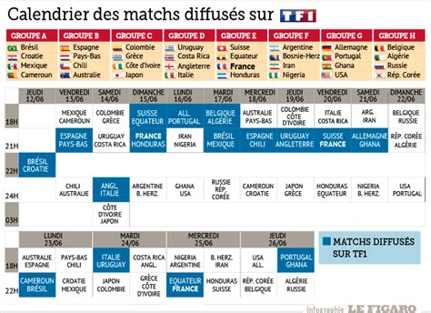 Tf1 Grille Tv by Coupe Du Monde 2014 D 233 Couvrez Le Calendrier Des Matchs