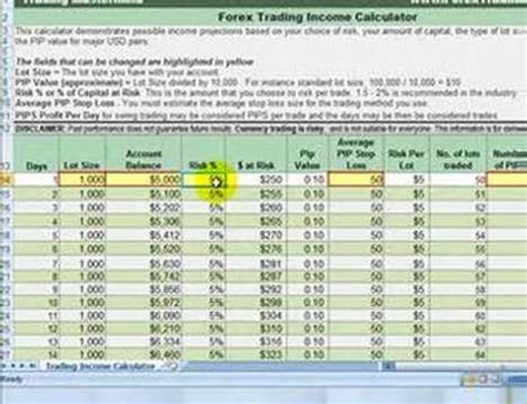 How Much Money Do Mba Consultants Make by Forex Trading Seminar How Much Money Can You Make