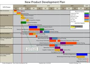 Product Development Project Plan Template new product development plan from ms project onepager pro