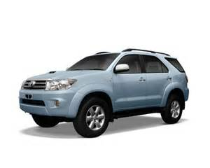 new suv cars in india suv in india html autos weblog