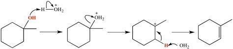 hydration reactions organic chemistry illustrated glossary of organic chemistry dehydration