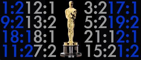 oscar best film odds oscar odds for best cinematography the black and blue