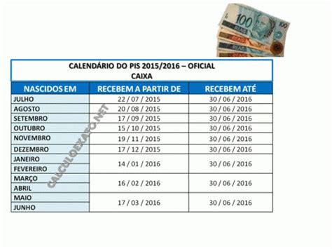 calendario do pis 2015 2016 calend 193 rio do pis 2015 2016 oficial stiam