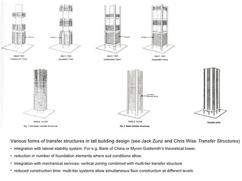 bank of china structure l6 vert struc pt 4