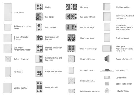 kitchen symbols for floor plans appliances symbols for building plan