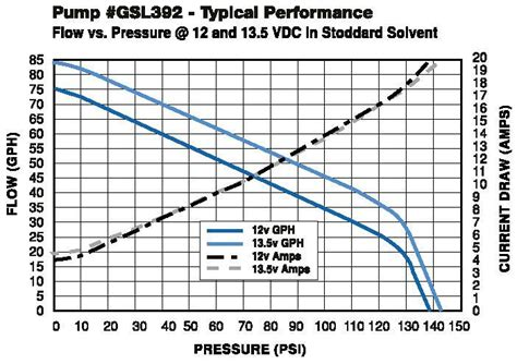 walbro 255 flowchart gsl392 walbro fuel gsl 392 inline fuel