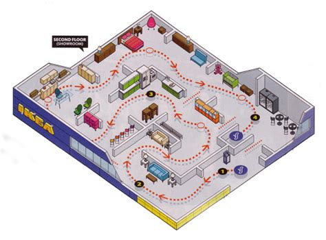 layout strategy of ikea money magazine an ikea field guide jennifer litwin