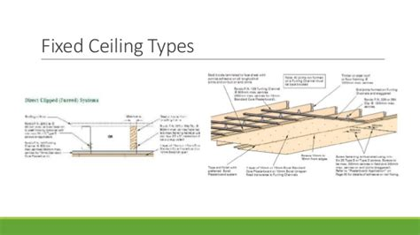 Types Of Ceiling Construction by Architectural Construction Systems Section 3