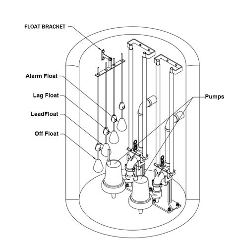 duplex lift station wiring schematic lift station