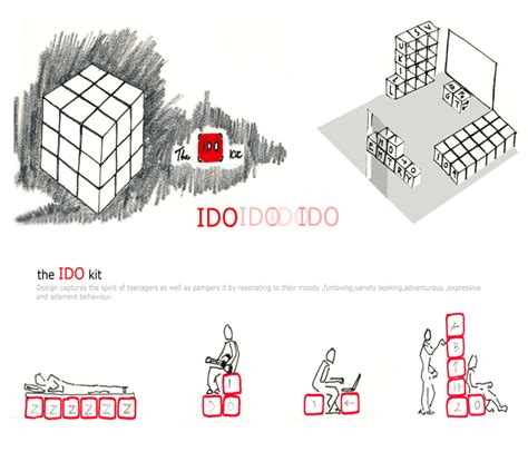 ido design the ido kit designboom