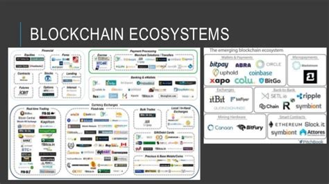blockchain enabled applications understand the blockchain ecosystem and how to make it work for you books why we need to get savvy about blockchain