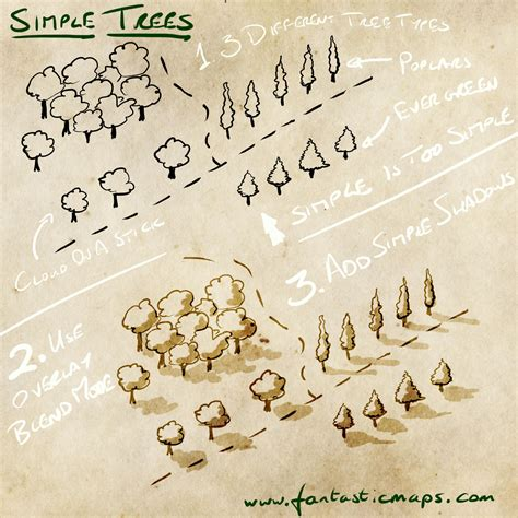 how to draw a map how to draw simple trees on a map fantastic maps