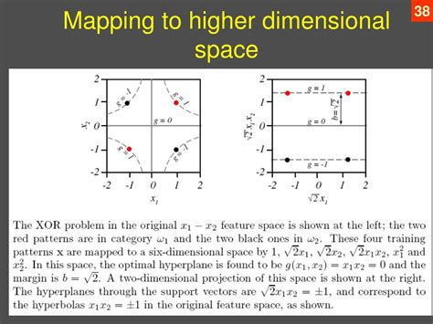 pattern classification duda lecture slides ppt chapter 5 linear discriminant functions sections 5