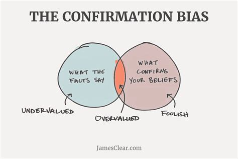 design bias meaning confirmation bias it s not what we think we know that