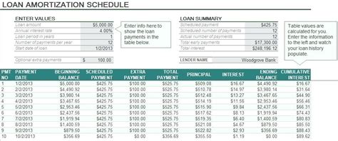 Amortization Formula Excel Template by Amortization Table Excel Template Topbump Club