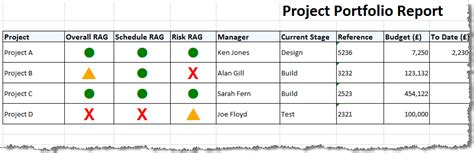 project portfolio status report template iplanware project status report exle