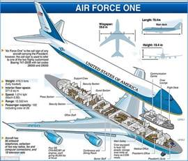 layout of air one says us should cancel boeing order for new air