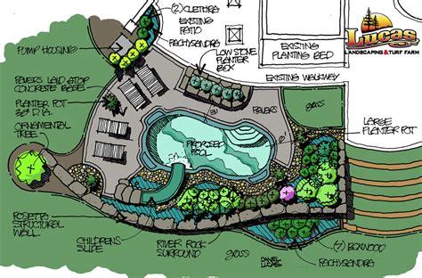 Best Free Floor Plan Drawing Software landscape design lucas landscaping amp turf farm