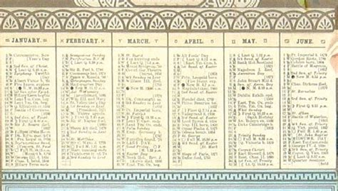 antique victorian  advertising chromolithograph almanac calendar cromblehol ebay