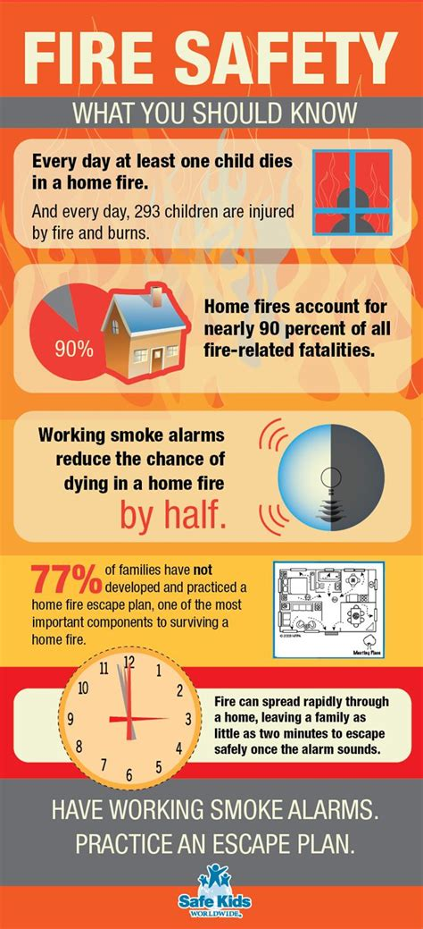 212 Best Home Safety And Emergency Tips Images 67 Best Home Safety Tips Images On Safety Tips