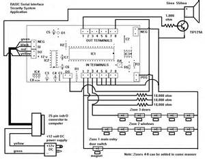 security system wiring diagram for phone wiring diagram website