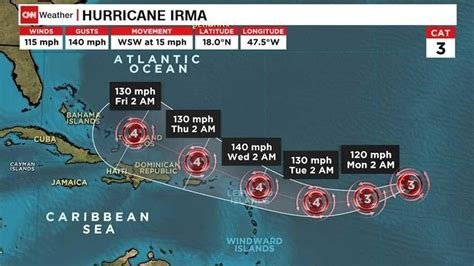 how much more damage is the euro going to do caribbean islands begin preparations for hurricane irma