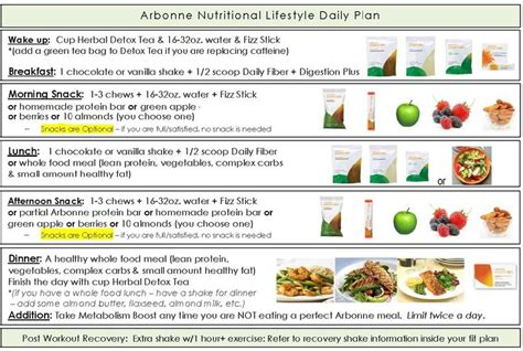 Arbonne Detox Foods To Avoid by 162 Best Arbonne 30 Days To Healthy Living Images On