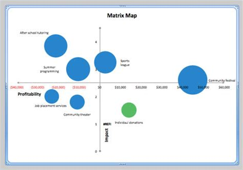 create strategic group map template pictures to pin on