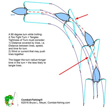 how to rig outriggers diagram rainbow trout trolling rigs localbrush info