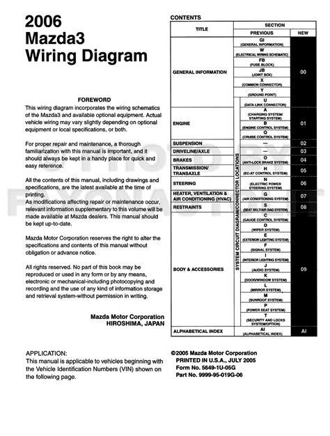 2006 mazda 3 wiring diagram wiring diagram manual