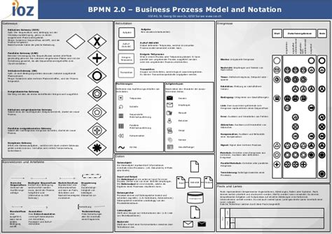 bpmn 2 0 visio bpmn 2 0 sheet