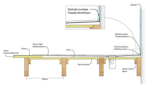joist section wet rooms wetroom showers