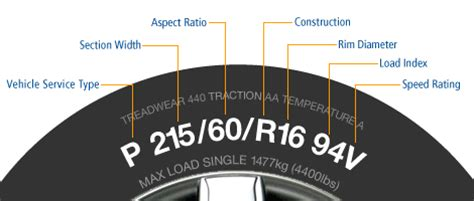 tire section width section width