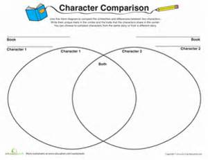 character comparison worksheet education com
