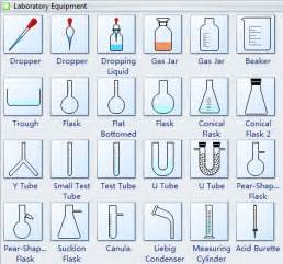 Science laboratory equipment for pinterest