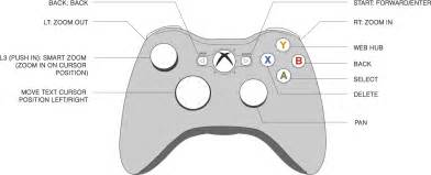 xbox controller schematic xbox get free image about wiring diagram
