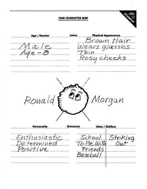 ronald goes to bat ronald goes to bat mindwing concepts inc
