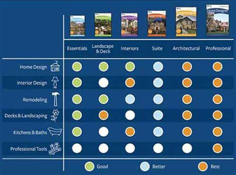 home design software comparison best diy home security system best diy home auto