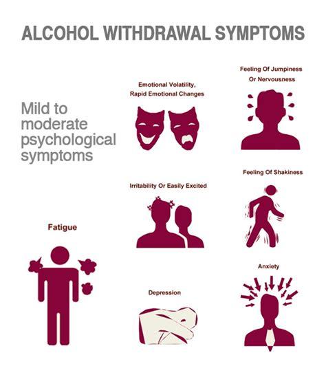 Detox Symptoms Tingling by Symptoms Of Mild Addiction