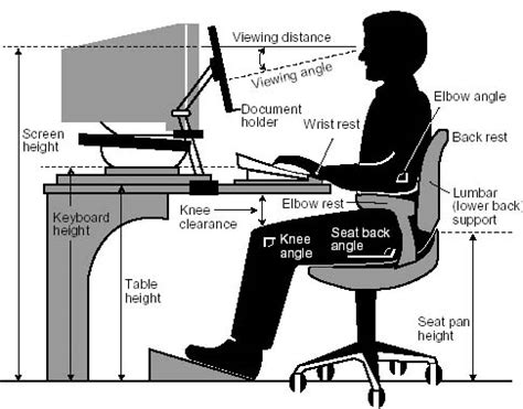 ergonomic sitting at desk posture proper ergonomics for a standing desk