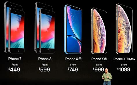 iphone xs xs max xr iphone     lequel