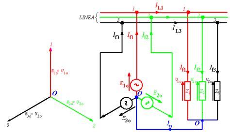 condensatore per motore trifase alimentato monofase il meglio di potere motore elettrico trifase trasformato