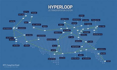 elon musk s speed of sound hyperloop is actually being