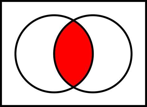intersection venn diagram finding nemo