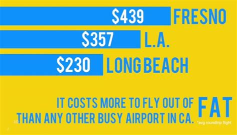 airline tickets fresno costlier than california u s averages the fresno bee