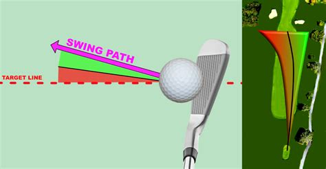 swing path swing path vs swing direction what s the difference