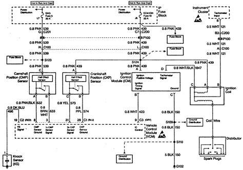 96 Chevy Wiring Diagram Why Wont My 96 S10 Blazer Start