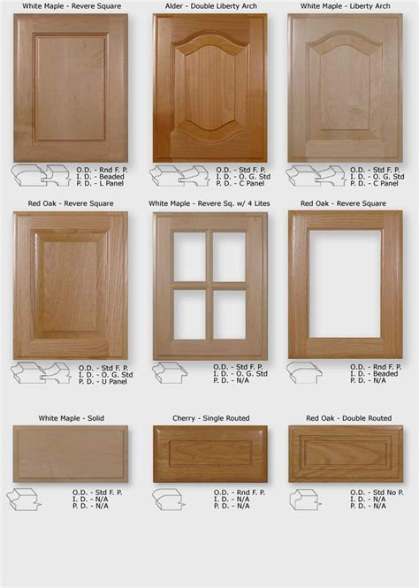 types of kitchen cabinet doors glass cabinet doors replacement types of glass for