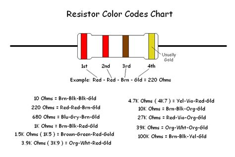 resistor color code manual the bat scanner